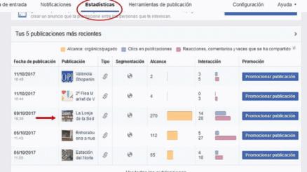 Agencia de publicidad en facebook
