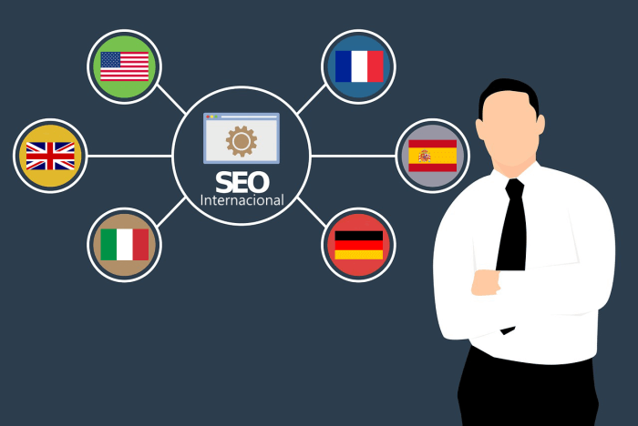 Internacional Seo, 4 tips fundamentales